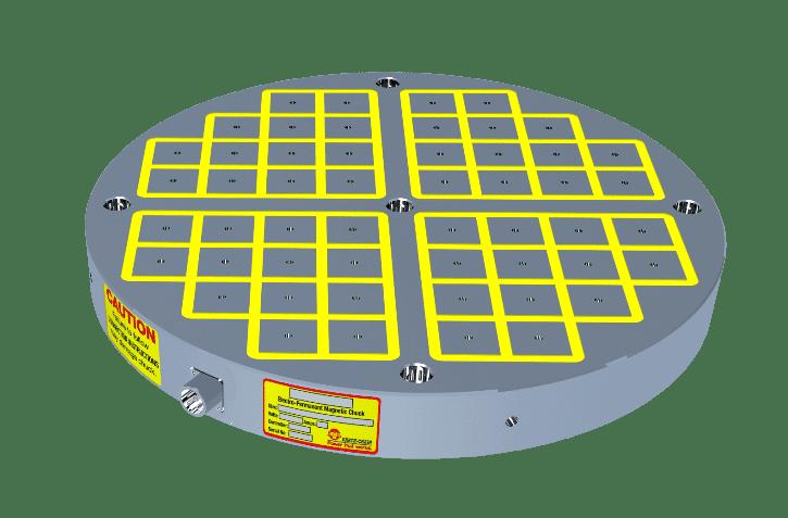 EEPM-CIRSA & EEPM-CIRS 系列